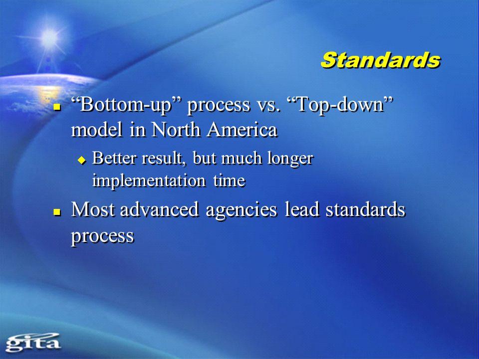 Standards Bottom-up process vs.