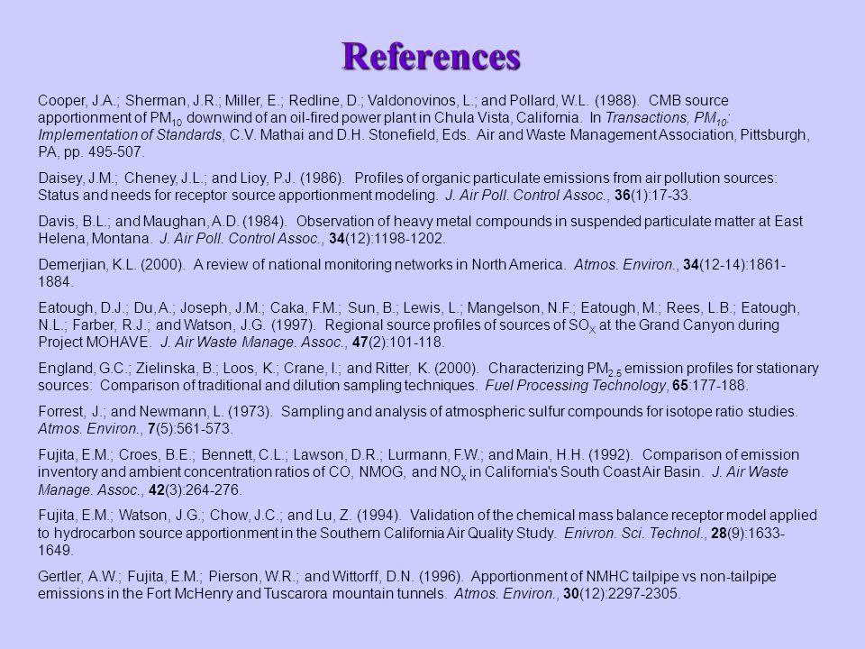References Cooper, J.A.; Sherman, J.R.; Miller, E.; Redline, D.; Valdonovinos, L.; and Pollard, W.L.