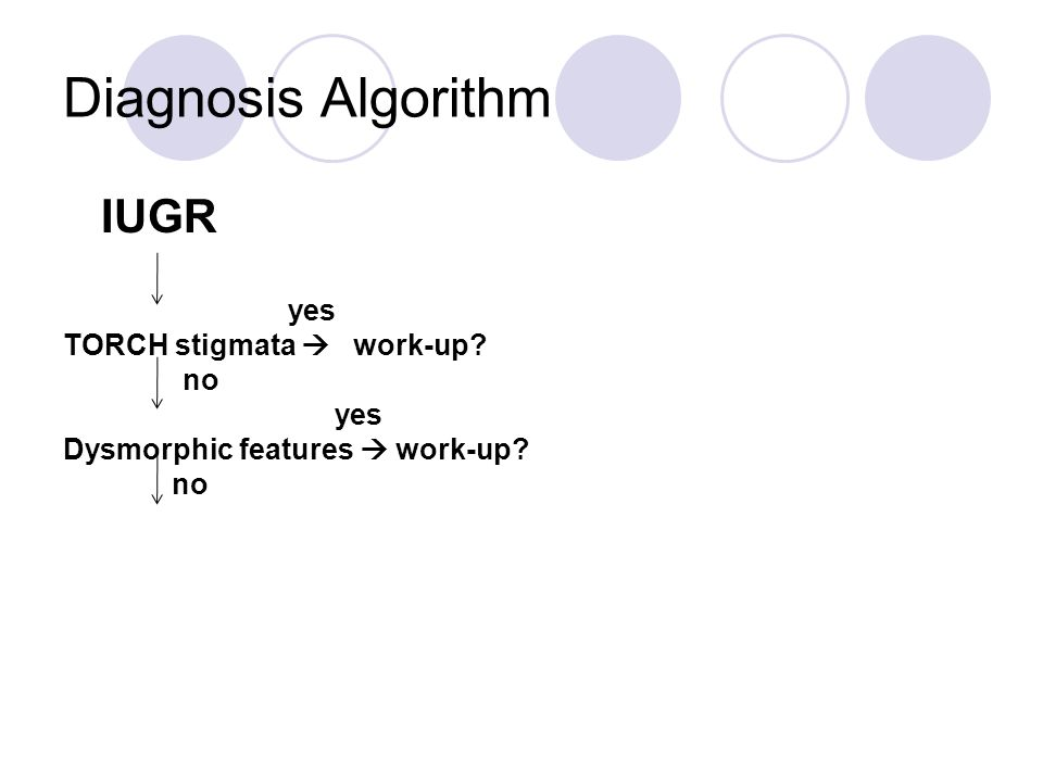 Diagnosis Algorithm IUGR yes TORCH stigmata  work-up no yes Dysmorphic features  work-up no