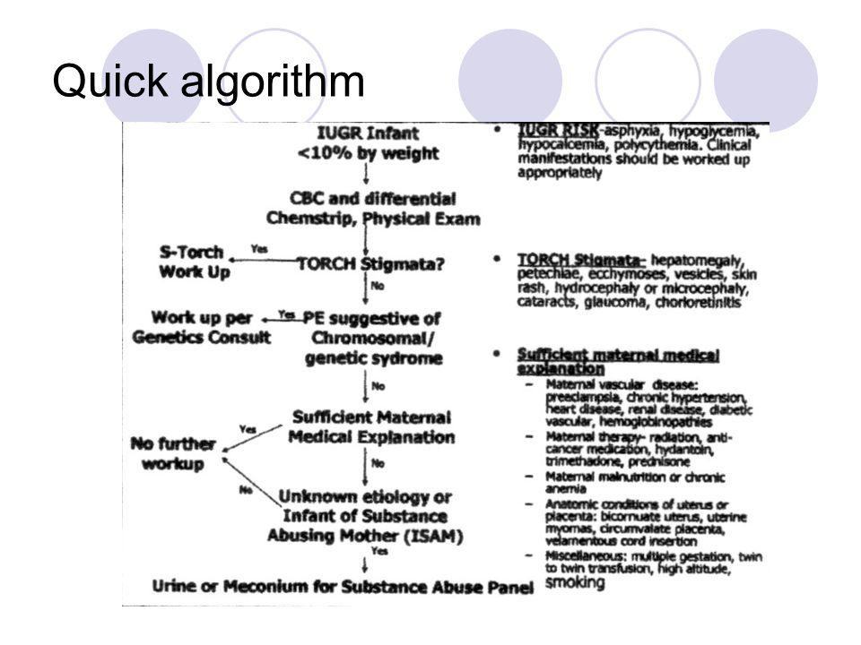 Quick algorithm