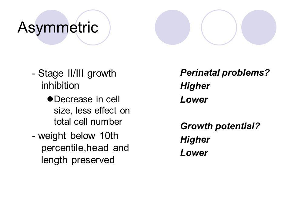 What factors affect fetal weight.