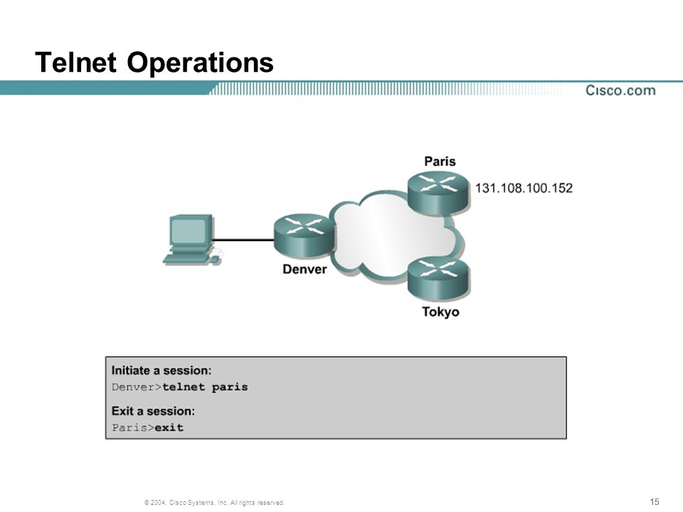 15 © 2004, Cisco Systems, Inc. All rights reserved. Telnet Operations