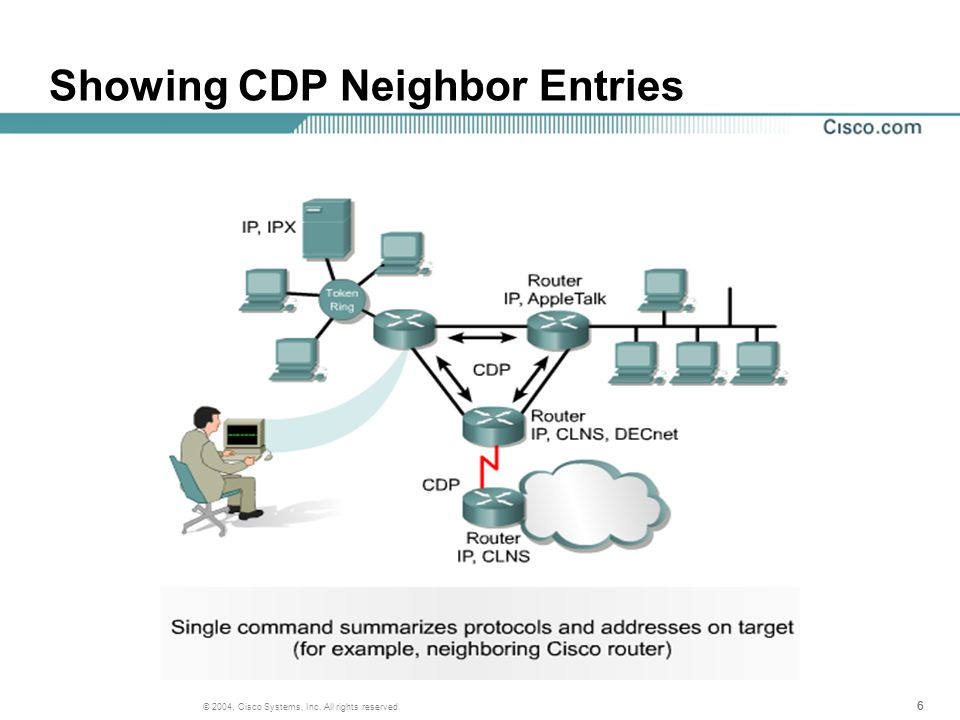 666 © 2004, Cisco Systems, Inc. All rights reserved. Showing CDP Neighbor Entries