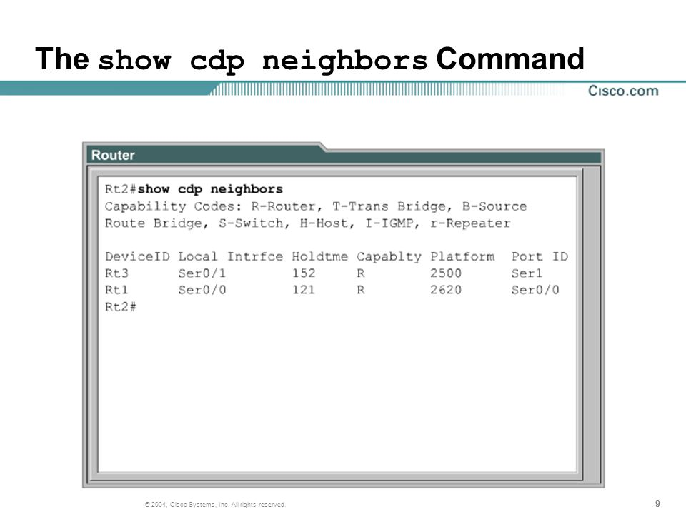 999 © 2004, Cisco Systems, Inc. All rights reserved. The show cdp neighbors Command