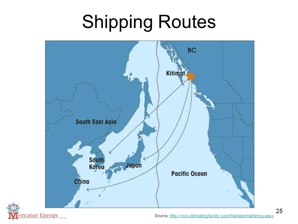 25 Shipping Routes Source: http://www.kitimatlngfacility.com/Markets/marketing.aspxhttp://www.kitimatlngfacility.com/Markets/marketing.aspx