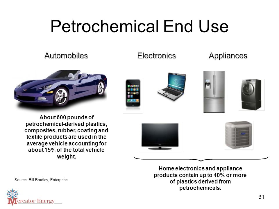 31 Petrochemical End Use Automobiles About 600 pounds of petrochemical-derived plastics, composites, rubber, coating and textile products are used in the average vehicle accounting for about 15% of the total vehicle weight.