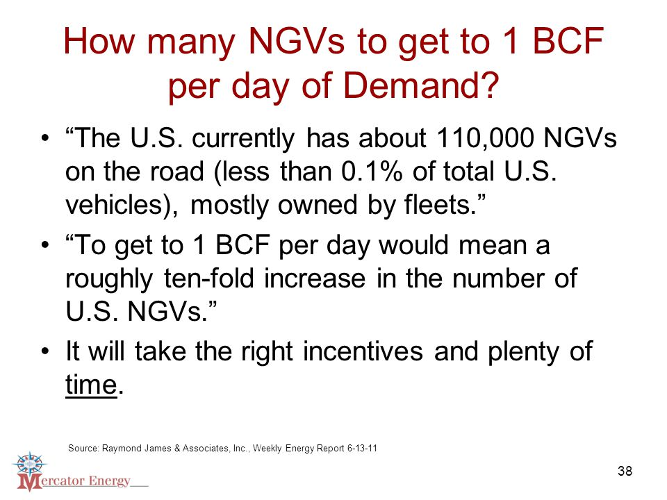 38 How many NGVs to get to 1 BCF per day of Demand.