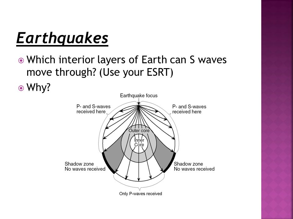  Which interior layers of Earth can S waves move through (Use your ESRT)  Why
