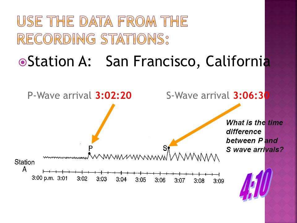  Station A: San Francisco, California P-Wave arrival 3:02:20S-Wave arrival 3:06:30 What is the time difference between P and S wave arrivals