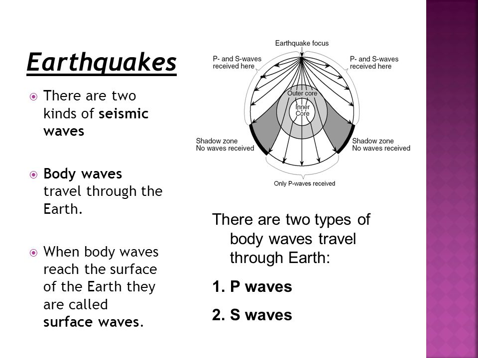 There are two kinds of seismic waves  Body waves travel through the Earth.