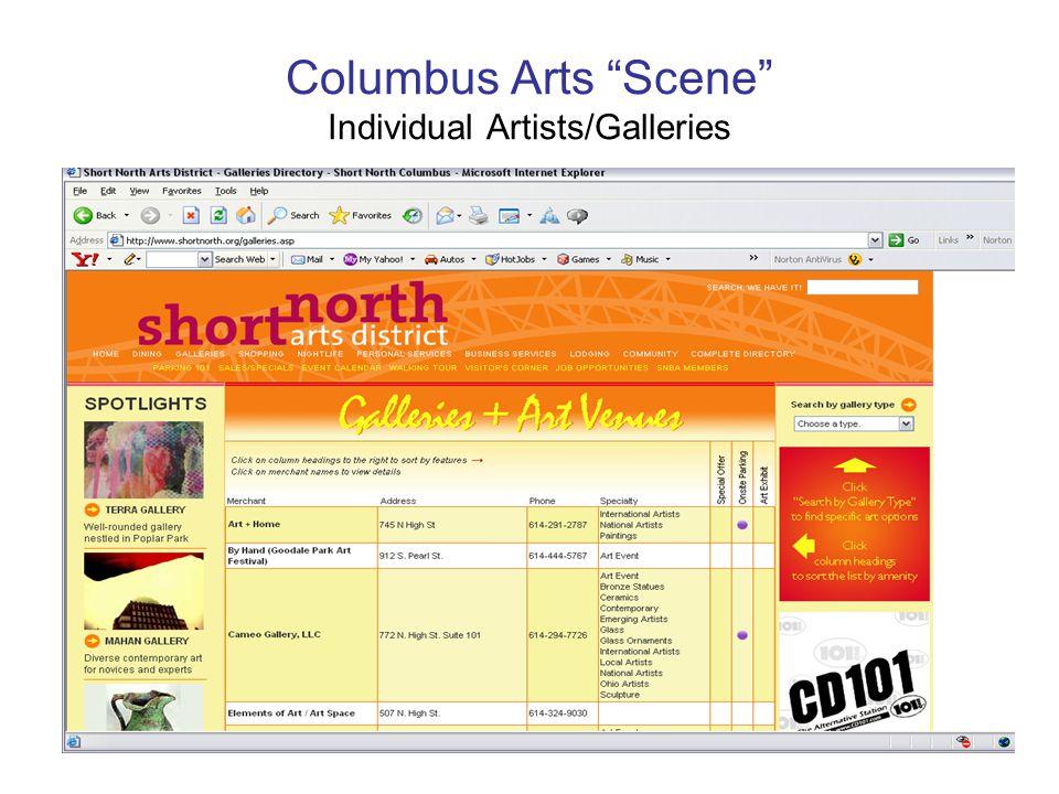 Columbus Arts Scene Individual Artists/Galleries