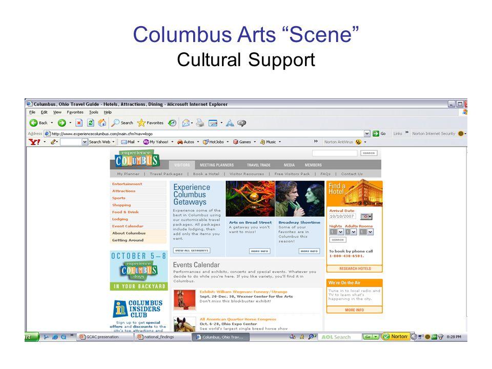 Columbus Arts Scene Cultural Support