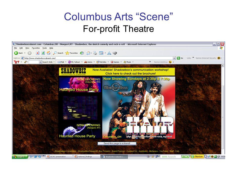 Columbus Arts Scene For-profit Theatre