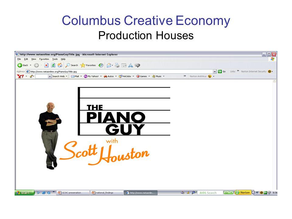 Columbus Creative Economy Production Houses