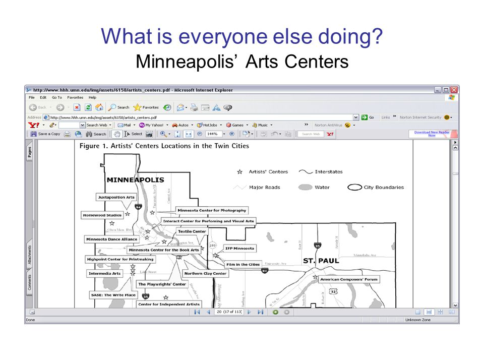 What is everyone else doing? Minneapolis' Arts Centers