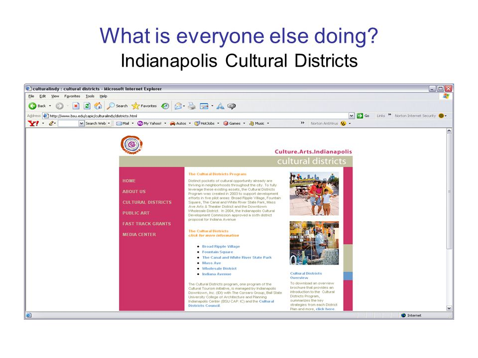 What is everyone else doing? Indianapolis Cultural Districts