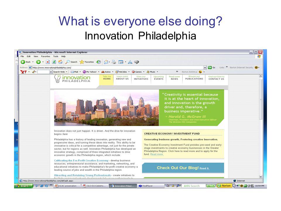 What is everyone else doing? Innovation Philadelphia