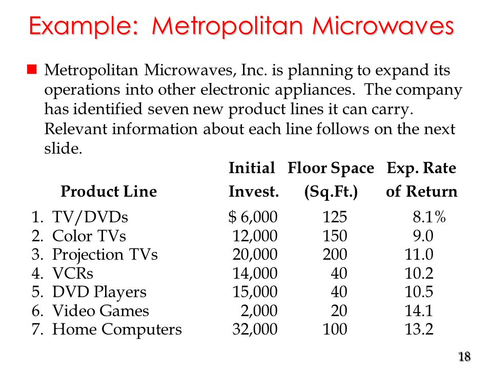 18 Example: Metropolitan Microwaves nMetropolitan Microwaves, Inc. is planning to expand its operations into other electronic appliances. The company