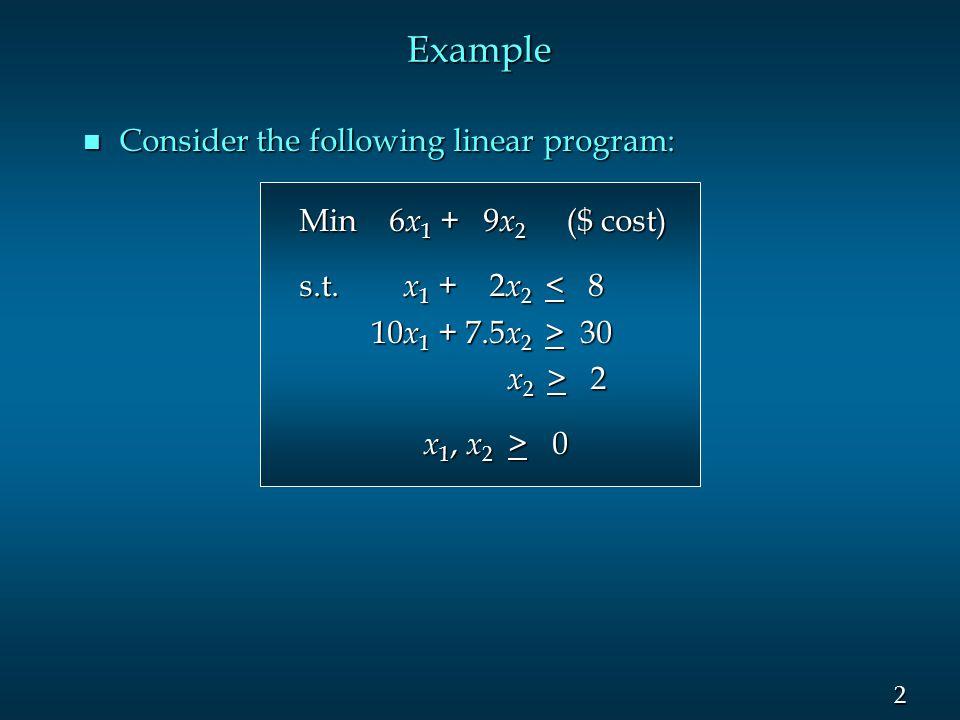 13 Range of Feasibility – Contd.