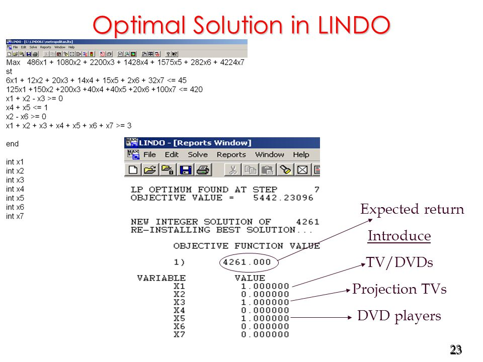 23 Optimal Solution in LINDO Introduce TV/DVDs Projection TVs DVD players Expected return