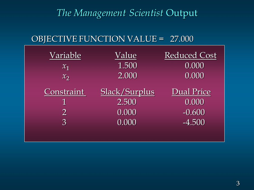 3 3 OBJECTIVE FUNCTION VALUE = 27.000 Variable Value Reduced Cost Variable Value Reduced Cost x 1 1.500 0.000 x 1 1.500 0.000 x 2 2.000 0.000 x 2 2.00