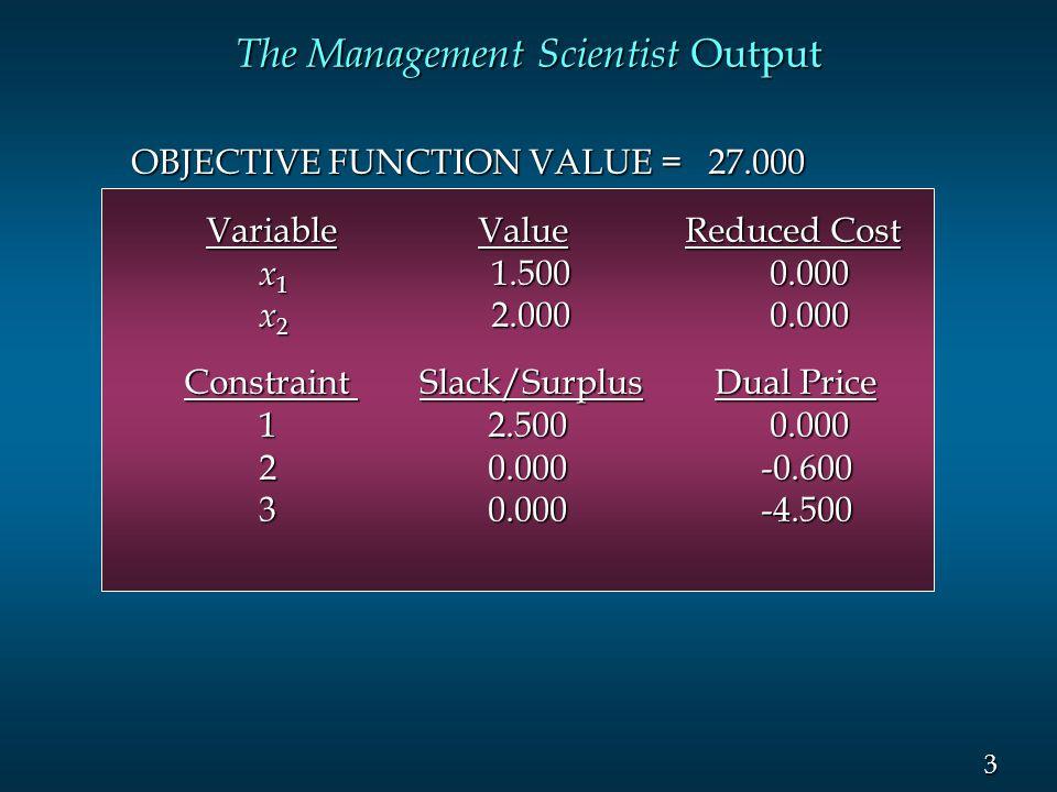 24 Optimal Solution in Management Scientist