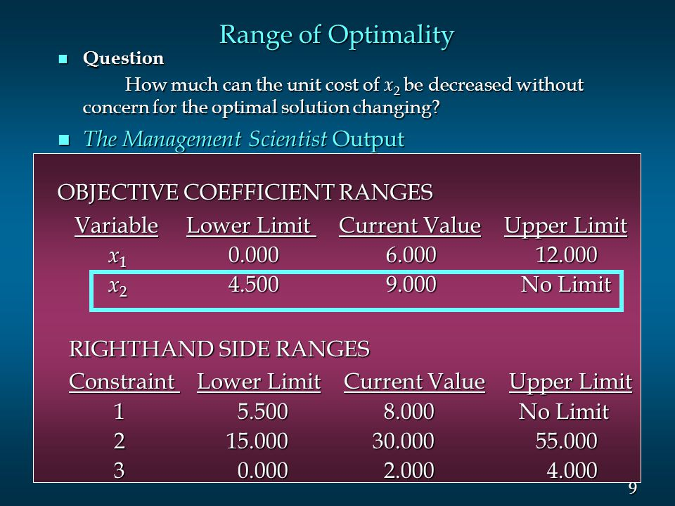 9 9 Range of Optimality n Question How much can the unit cost of x 2 be decreased without concern for the optimal solution changing? n The Management