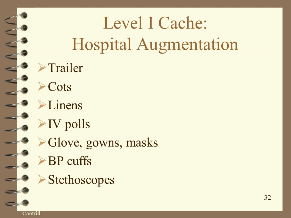 Cantrill 32 Level I Cache: Hospital Augmentation  Trailer  Cots  Linens  IV polls  Glove, gowns, masks  BP cuffs  Stethoscopes