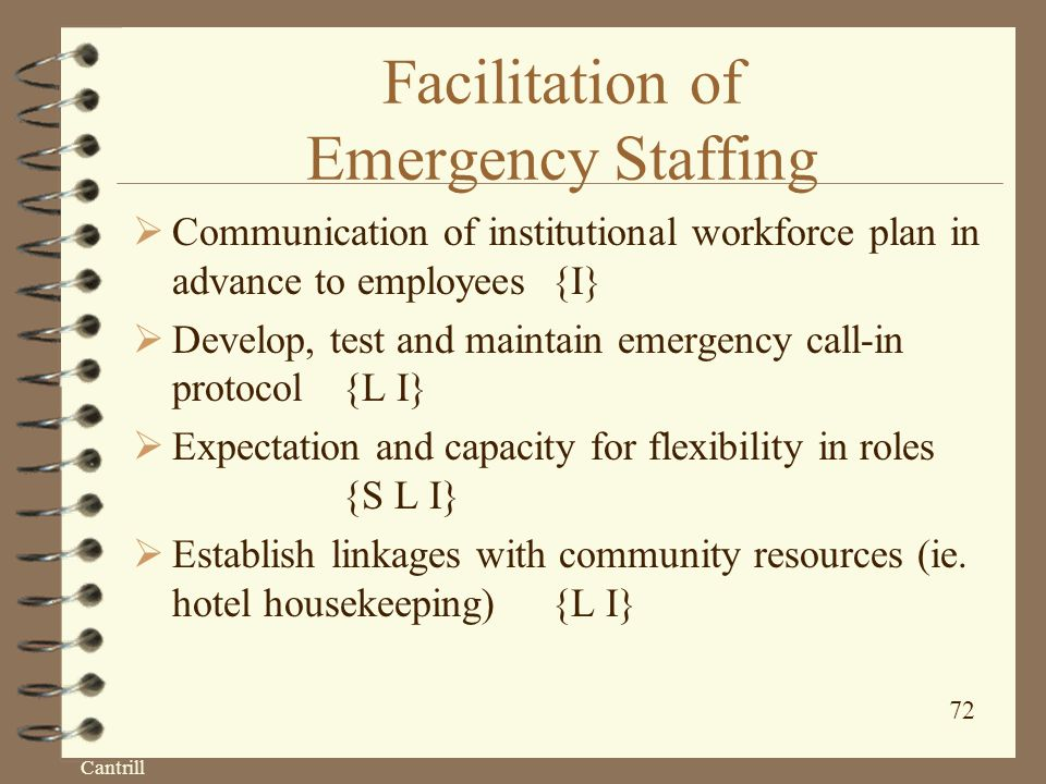 Cantrill 72 Facilitation of Emergency Staffing  Communication of institutional workforce plan in advance to employees{I}  Develop, test and maintain emergency call-in protocol{L I}  Expectation and capacity for flexibility in roles {S L I}  Establish linkages with community resources (ie.