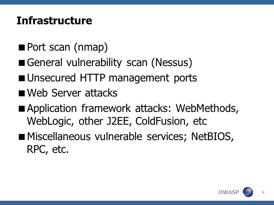 OWASP 10 Input Validation  SQL Injection  Cross Site Scripting (XSS)  Buffer Overflows