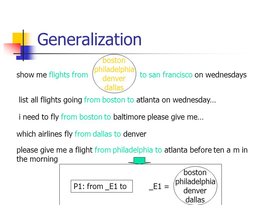 Generalization – defining an equivalence class show me flights from philadelphia to san francisco on wednesdays list all flights from boston to san fr