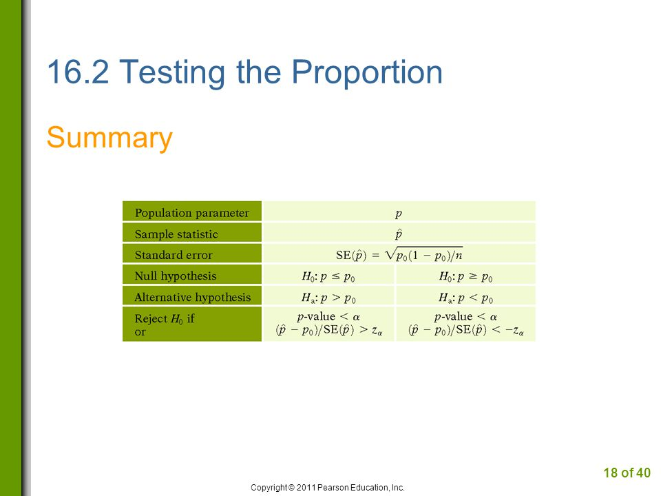 16.2 Testing the Proportion Summary Copyright © 2011 Pearson Education, Inc. 18 of 40