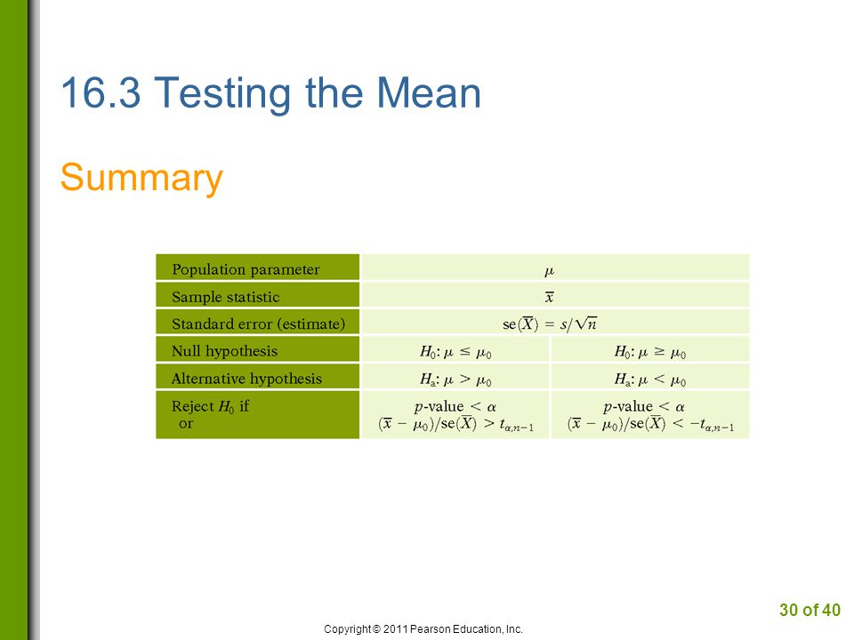 16.3 Testing the Mean Summary Copyright © 2011 Pearson Education, Inc. 30 of 40