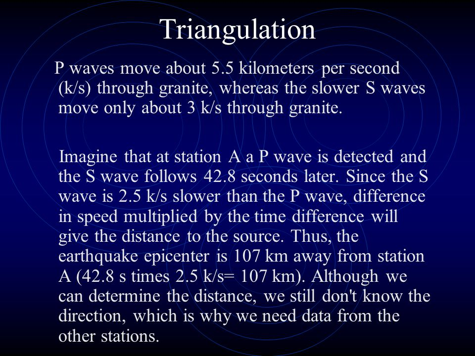 Triangulation P waves move about 5.5 kilometers per second (k/s) through granite, whereas the slower S waves move only about 3 k/s through granite. Im