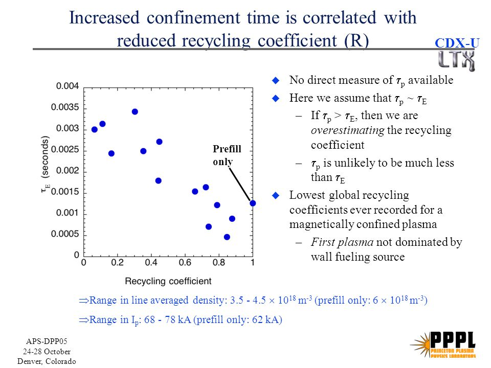 APS-DPP05 24-28 October Denver, Colorado CDX-U Increased confinement time is correlated with reduced recycling coefficient (R)  No direct measure of  p available  Here we assume that  p ~  E –If  p >  E, then we are overestimating the recycling coefficient –  p is unlikely to be much less than  E  Lowest global recycling coefficients ever recorded for a magnetically confined plasma –First plasma not dominated by wall fueling source  Range in line averaged density: 3.5 - 4.5  10 18 m -3 (prefill only: 6  10 18 m -3 )  Range in I p : 68 - 78 kA (prefill only: 62 kA) Prefill only