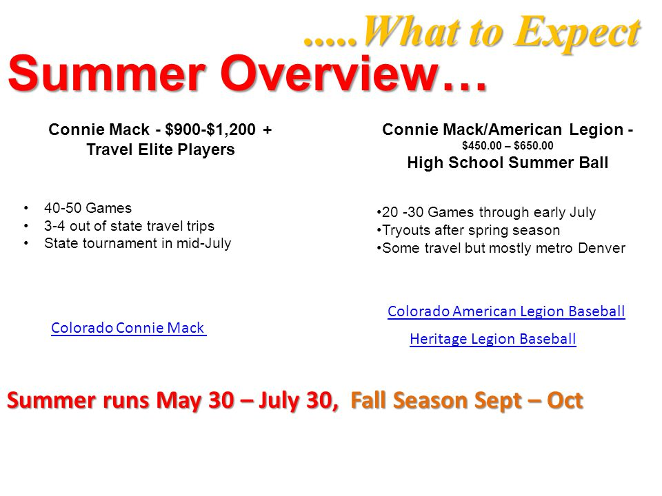 .....What to Expect Summer Overview… Connie Mack/American Legion - $450.00 – $650.00 High School Summer Ball 20 -30 Games through early July Tryouts after spring season Some travel but mostly metro Denver Connie Mack - $900-$1,200 + Travel Elite Players 40-50 Games 3-4 out of state travel trips State tournament in mid-July Colorado Connie Mack Colorado American Legion Baseball Heritage Legion Baseball Summer runs May 30 – July 30, Fall Season Sept – Oct