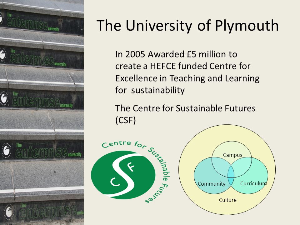 The University of Plymouth ISO 14001 In 2005 Awarded £5 million to create a HEFCE funded Centre for Excellence in Teaching and Learning for sustainability The Centre for Sustainable Futures (CSF) Culture Curriculum Campus Community.