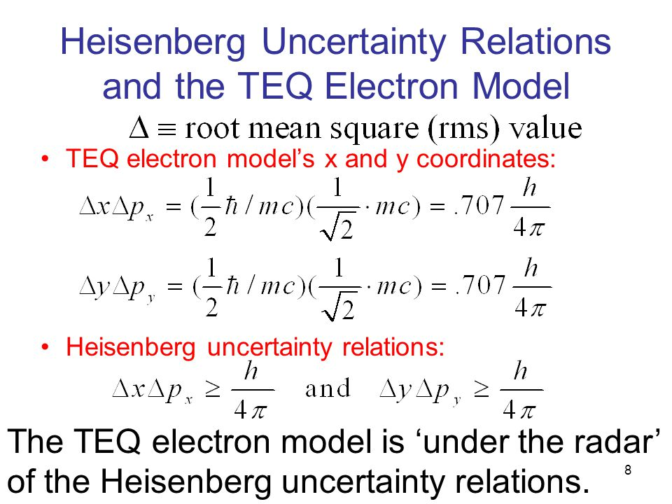 8 Heisenberg Uncertainty Relations and the TEQ Electron Model TEQ electron model's x and y coordinates: Heisenberg uncertainty relations: The TEQ electron model is 'under the radar' of the Heisenberg uncertainty relations.