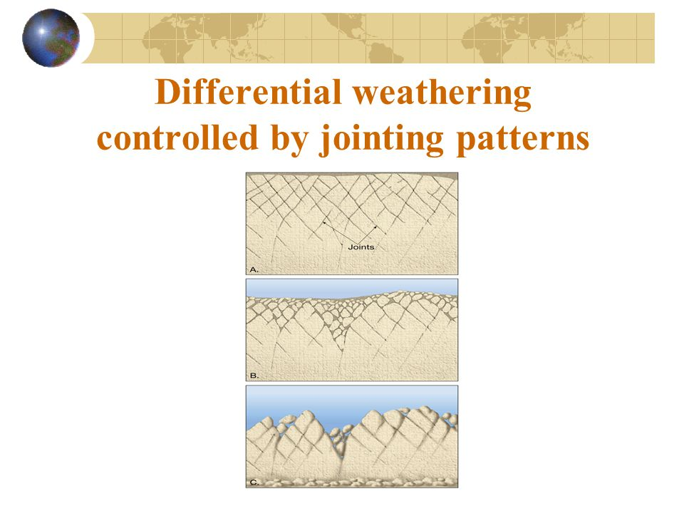 Differential weathering controlled by jointing patterns