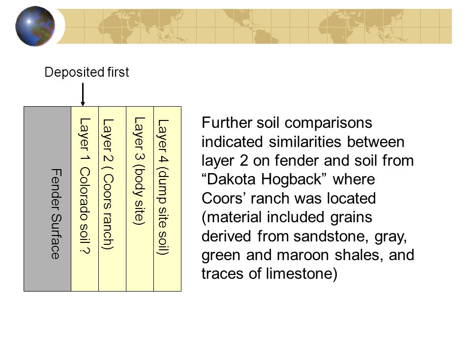 Fender Surface Layer 1 Layer 2 ( Coors ranch) Layer 3 (body site) Layer 4 (dump site soil) Deposited first Colorado soil ? Further soil comparisons in