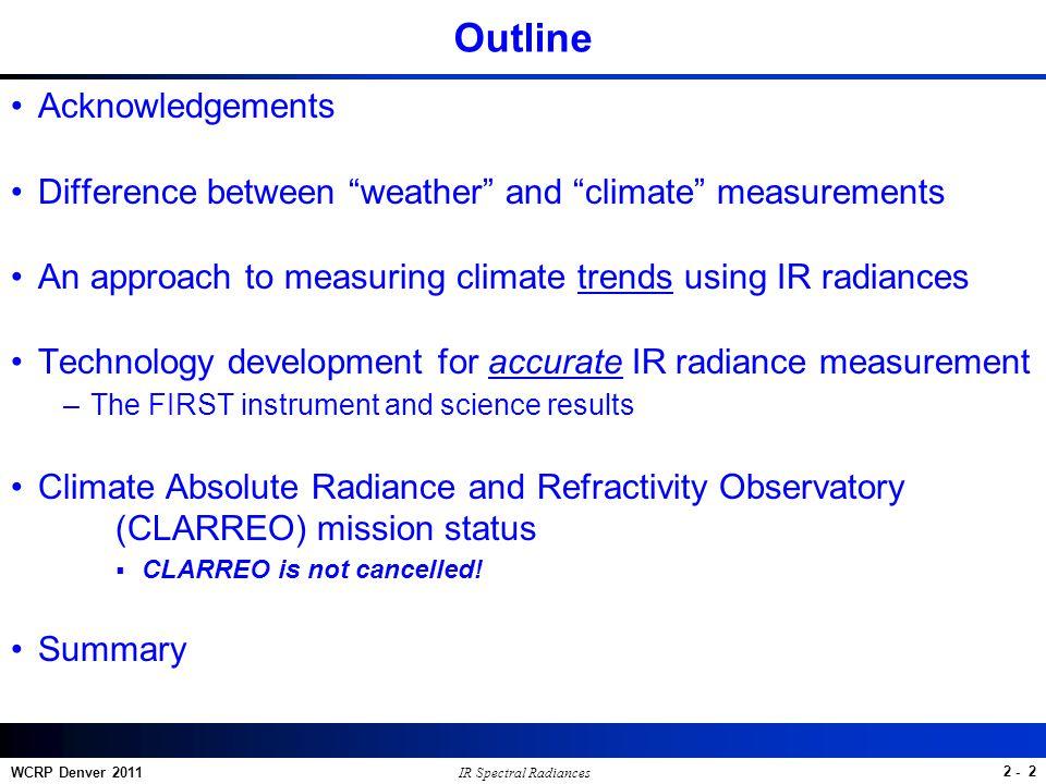 FIRST Thermal Infrared Spectrum - TOA Mlynczak et al., GRL, 2006