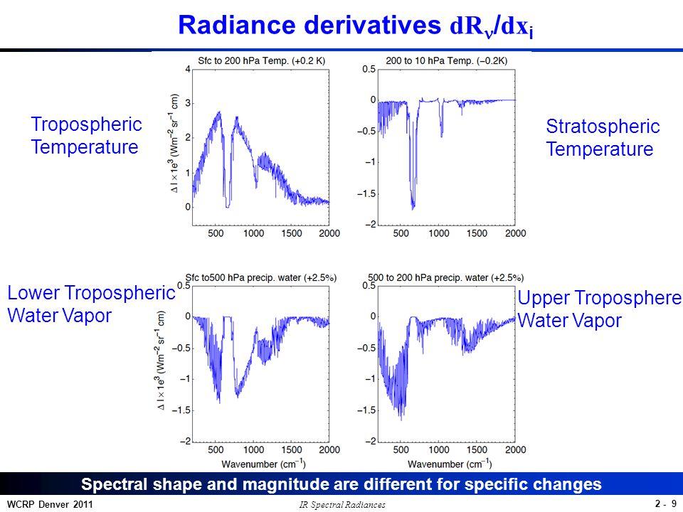 2 - 10 WCRP Denver 2011 Spectral Decadal Change is Linear.