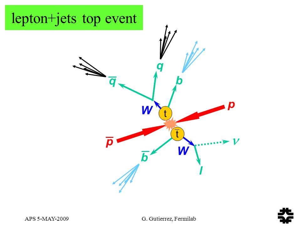 APS 5-MAY-2009 G. Gutierrez, Fermilab lepton+jets top event p p t b W q q W b t l