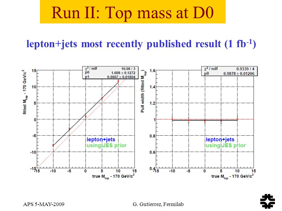 APS 5-MAY-2009 G. Gutierrez, Fermilab Run II: Top mass at D0 lepton+jets most recently published result (1 fb -1 )
