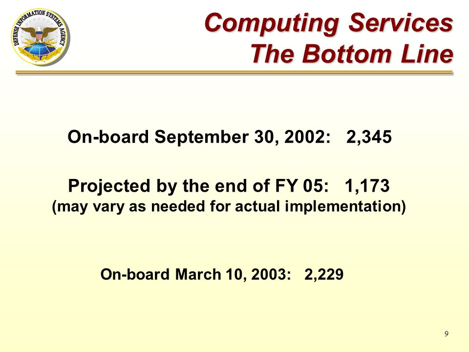 9 Computing Services The Bottom Line Computing Services The Bottom Line On-board September 30, 2002: 2,345 Projected by the end of FY 05: 1,173 (may vary as needed for actual implementation) On-board March 10, 2003: 2,229