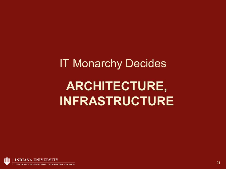 ARCHITECTURE, INFRASTRUCTURE IT Monarchy Decides 21