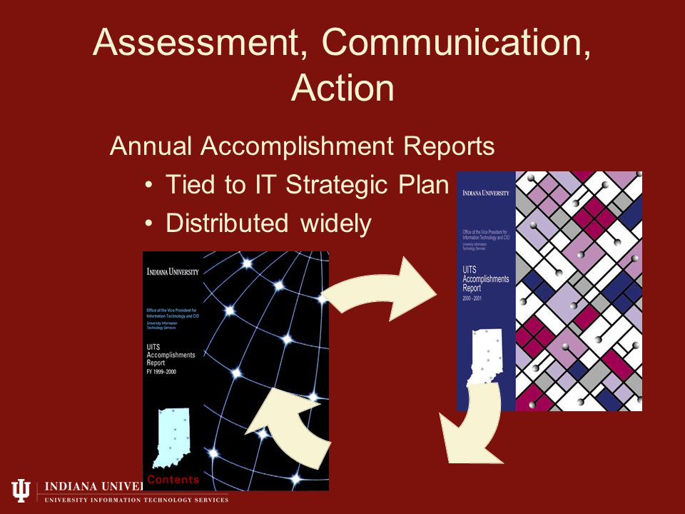 Assessment, Communication, Action Annual Accomplishment Reports Tied to IT Strategic Plan Distributed widely