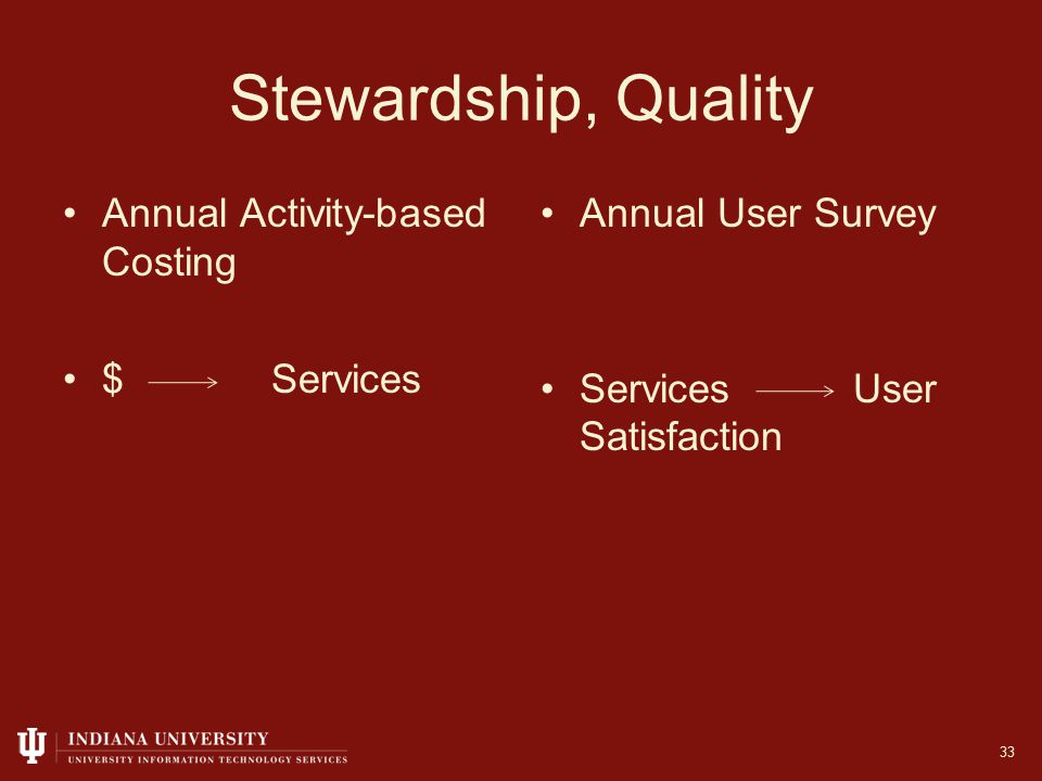Stewardship, Quality Annual Activity-based Costing $ Services Annual User Survey Services User Satisfaction 33