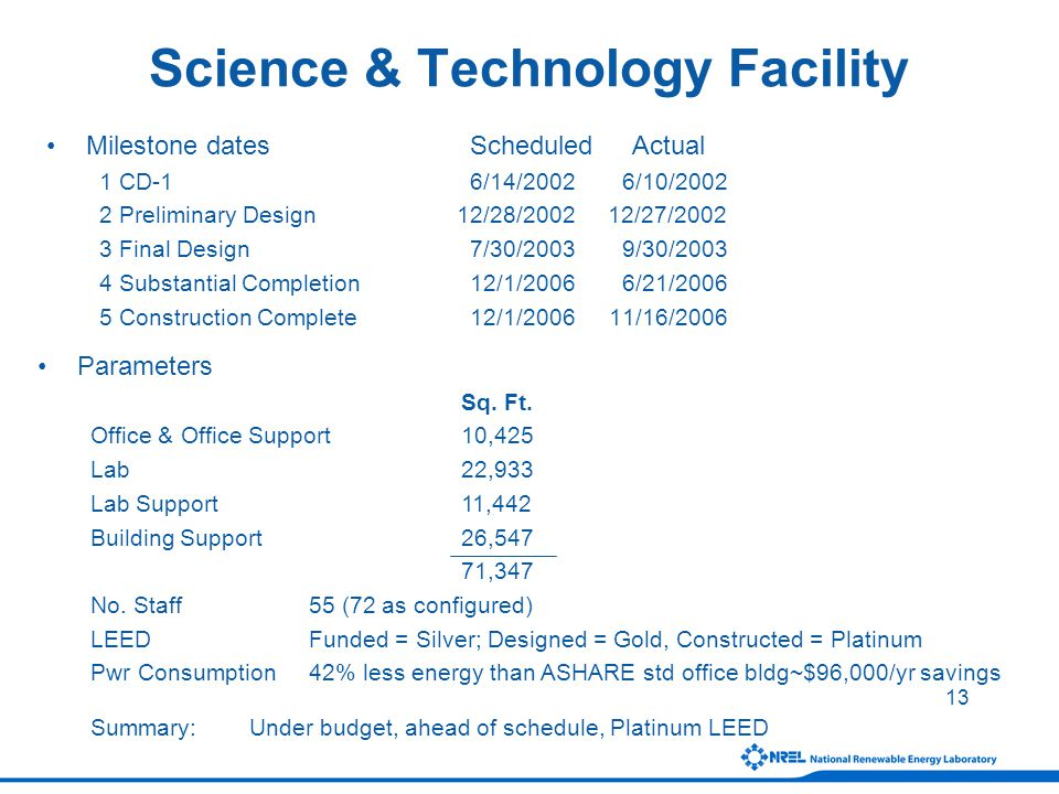 13 Science & Technology Facility Milestone datesScheduled Actual 1 CD-1 6/14/2002 6/10/2002 2 Preliminary Design 12/28/2002 12/27/2002 3 Final Design 7/30/2003 9/30/2003 4 Substantial Completion 12/1/2006 6/21/2006 5 Construction Complete 12/1/2006 11/16/2006 Parameters Sq.