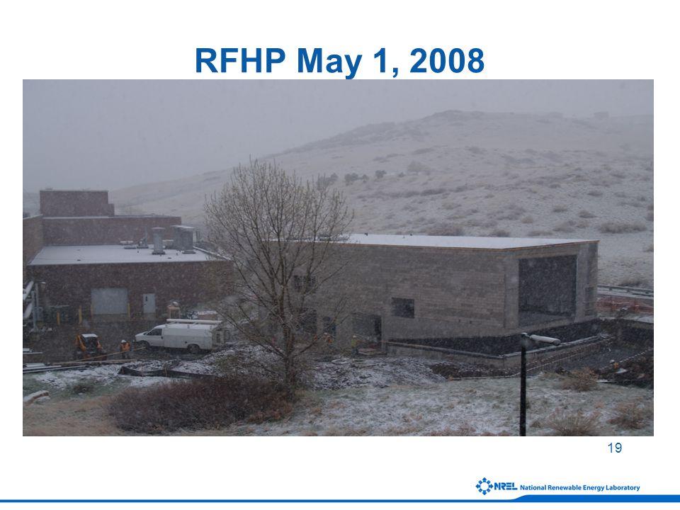 19 RFHP May 1, 2008